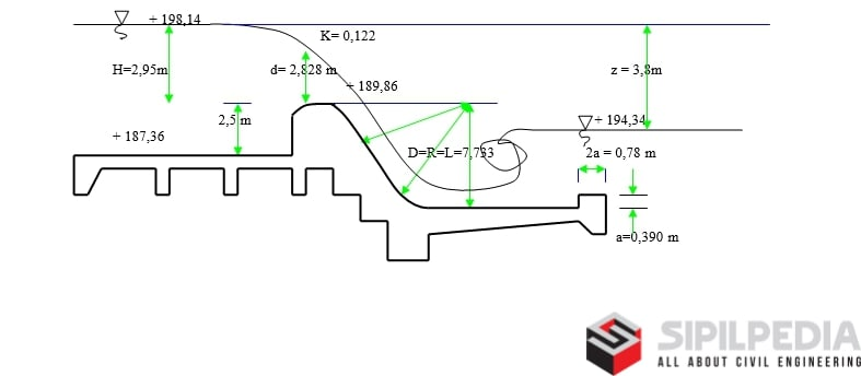 Autocad Architecture tutorial pdf Free Download civil 2d