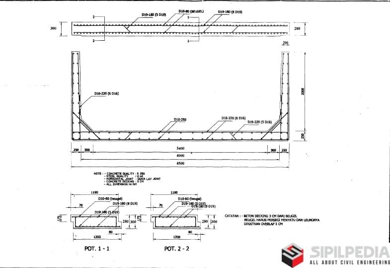 Perhitungan Struktur Box Culvert | Sipilpedia