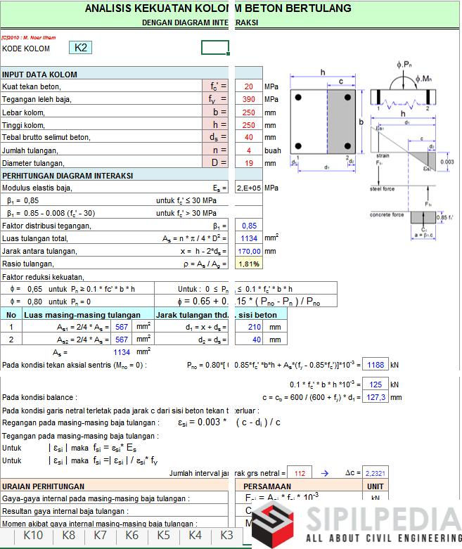 Analisa kekuatan kolom kotak beton bertulang dengan diagram penulis ccuart Image collections