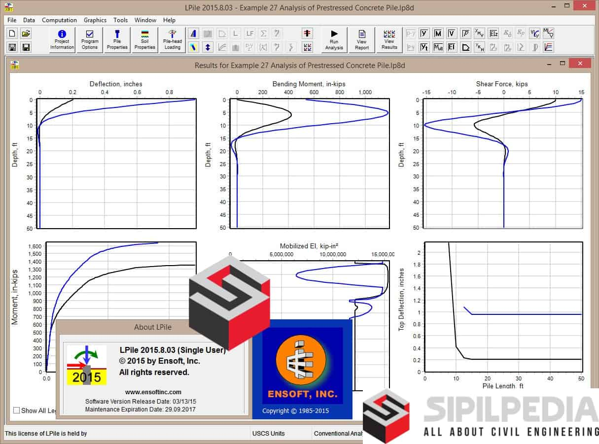 Software LPILE 2015 | Sipilpedia